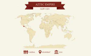 بزرگ ترین امپراطوری های جهان - آزتک