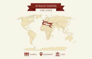 بزرگ ترین امپراطوری های جهان - رم