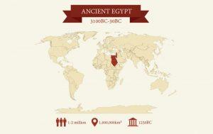 بزرگ ترین امپراطوری های جهان - مصر باستان