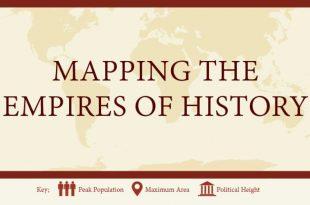 بزرگ ترین امپراطوری های جهان